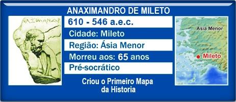 anixamandro