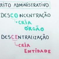 Administração Pública: Descentralização e desconcentração